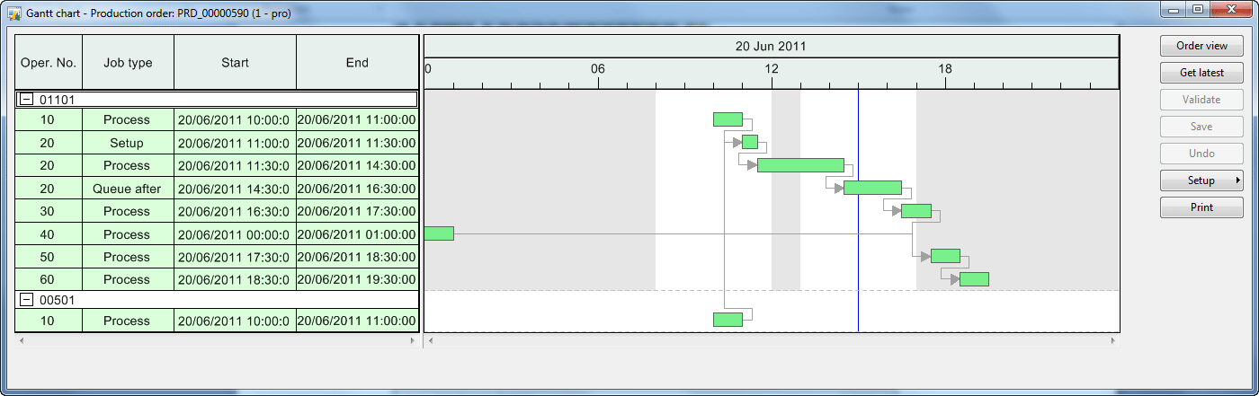 Gantt chart form (example)