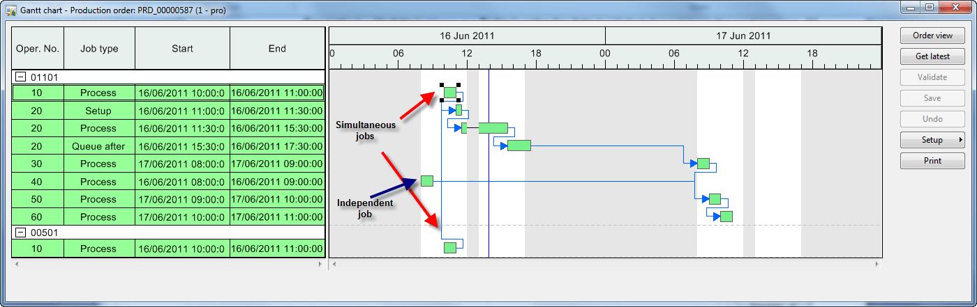 Gantt chart form