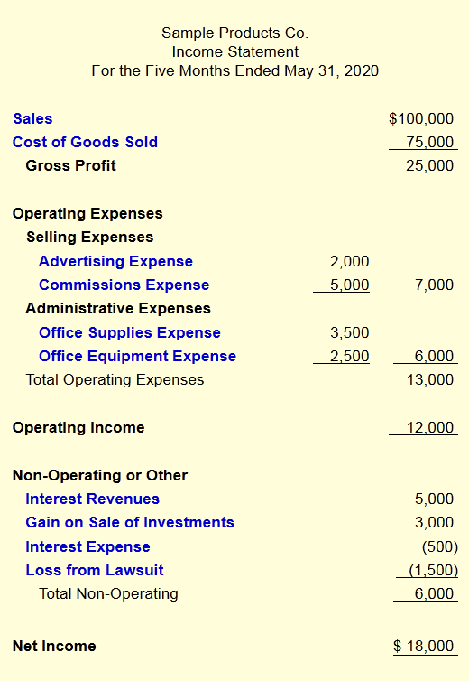 financial basic concepts dynamics ax training